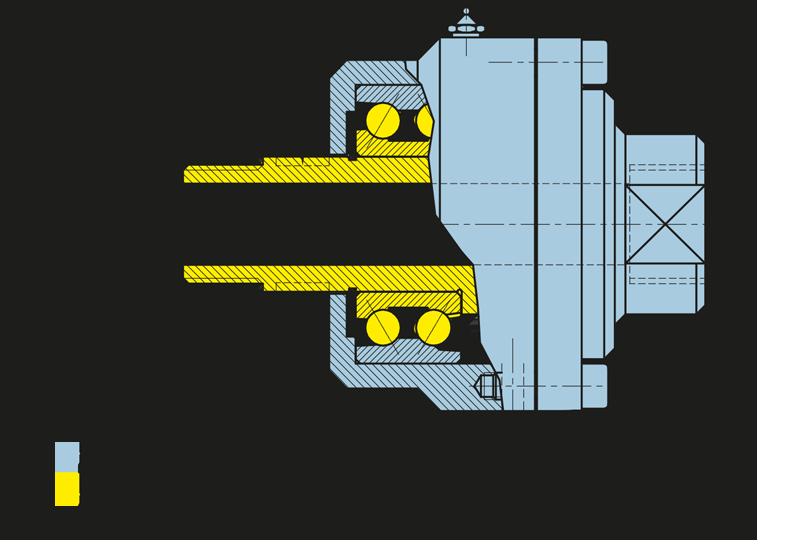 Girol's AB series - Technical design