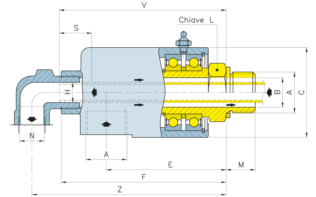 Girol's KR series - technical design