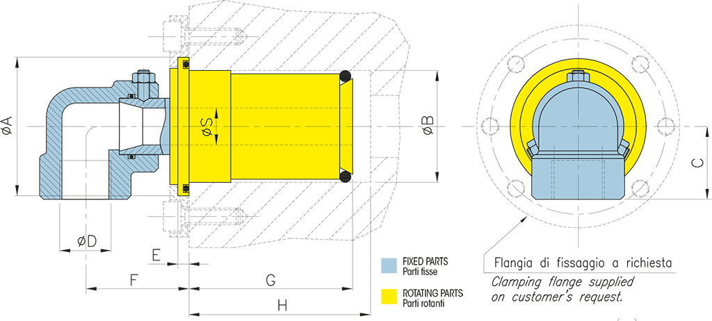 Girol's MM series - technical design