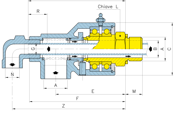 Girol's UF series - Technical design