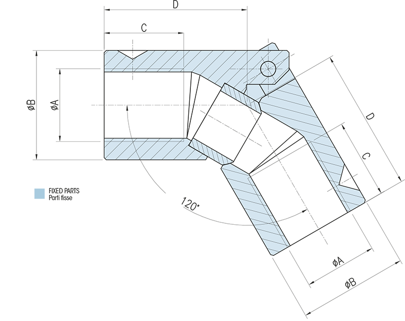 Girol's E series - technical design