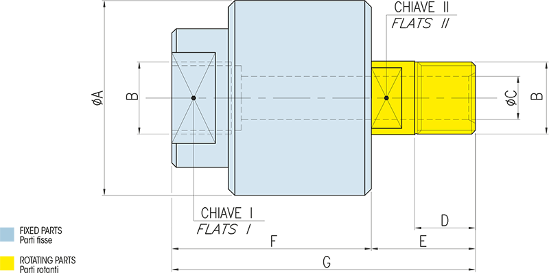 Girol's SP series - Technical design