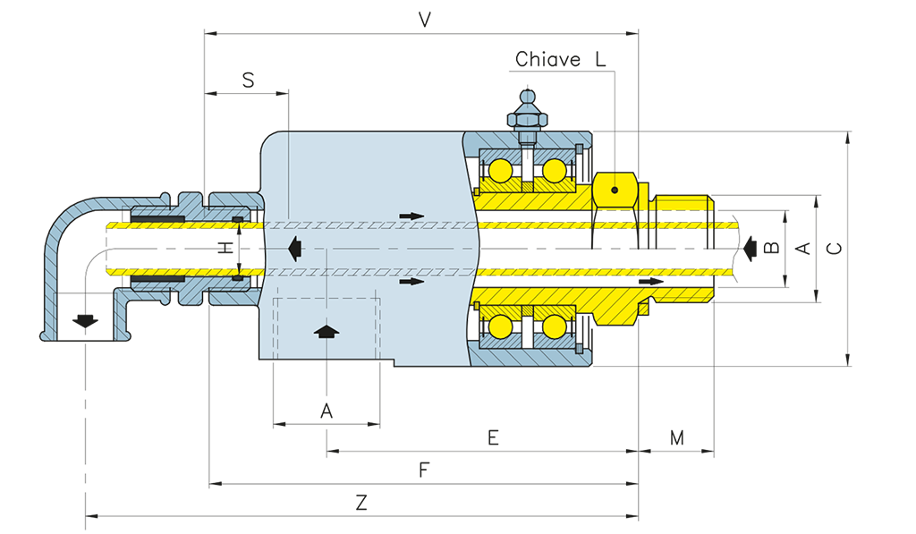 Girol's KT series - technical design