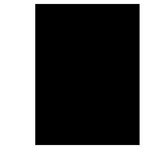Serie UM - Montaggio fase 2